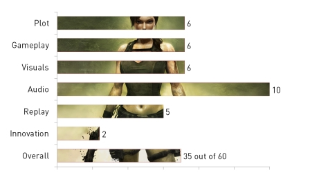 Tomb Raider: Underworld, video game, review, graph, Worth a look